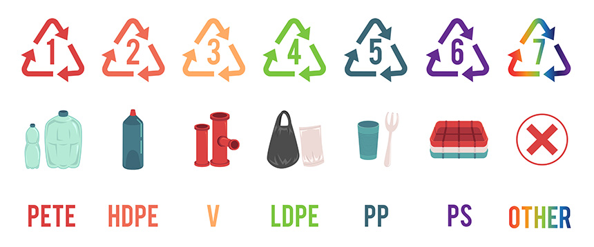 plastic recycling numbers and examples